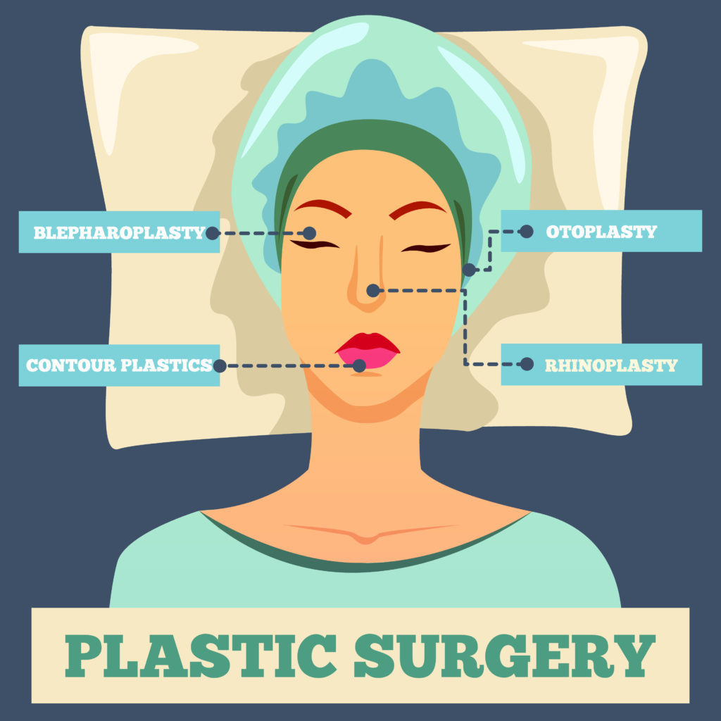 Plastic surgery orthogonal flat background with female face and types of aesthetic operations vector illustration